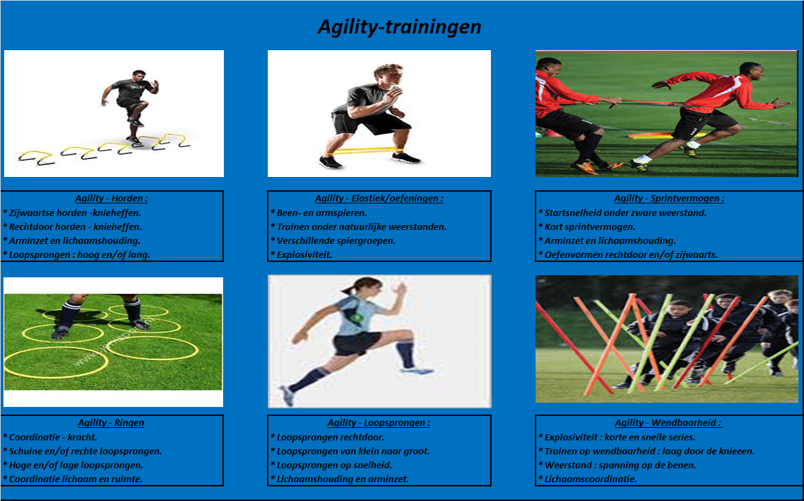 Agility-training